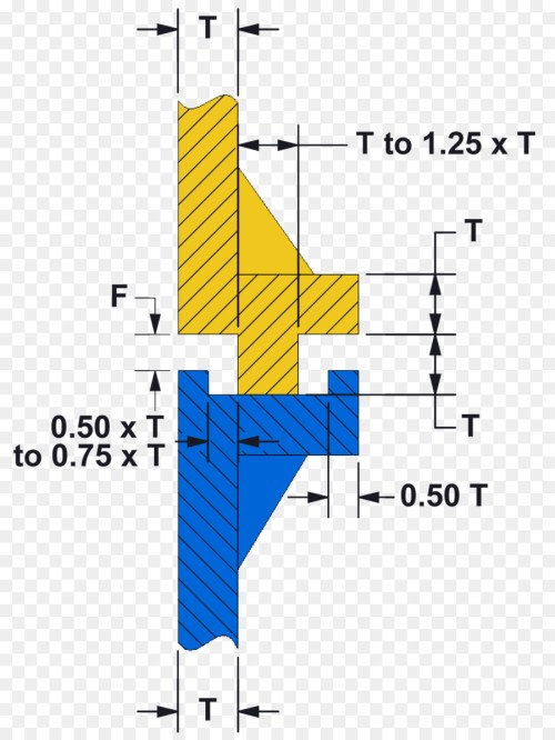 small resolution of welding joint diagram welding text line png
