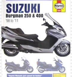 suzuki scooter suzuki burgman motor vehicle png [ 900 x 1120 Pixel ]