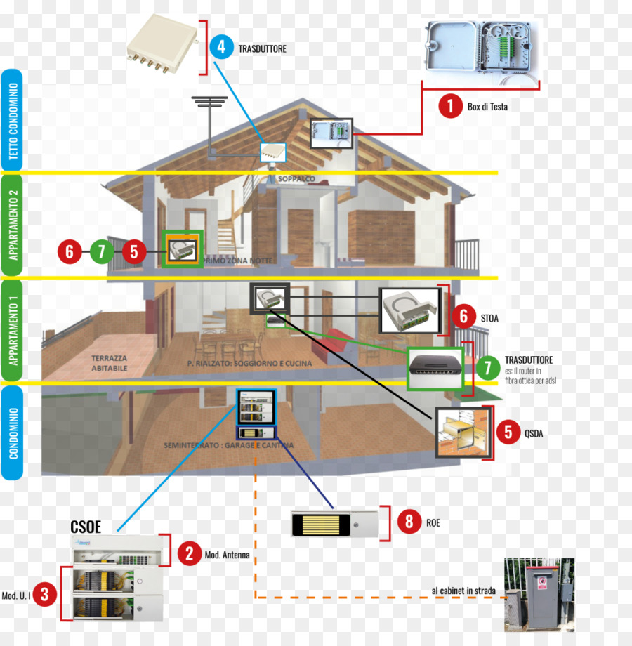 hight resolution of plumbing electrical wires cable optical fiber line diagram png