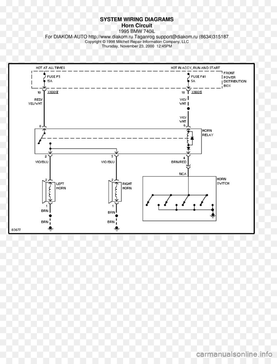 medium resolution of 1995 bmw 740il car diagram bmw 7 series e38 bmw