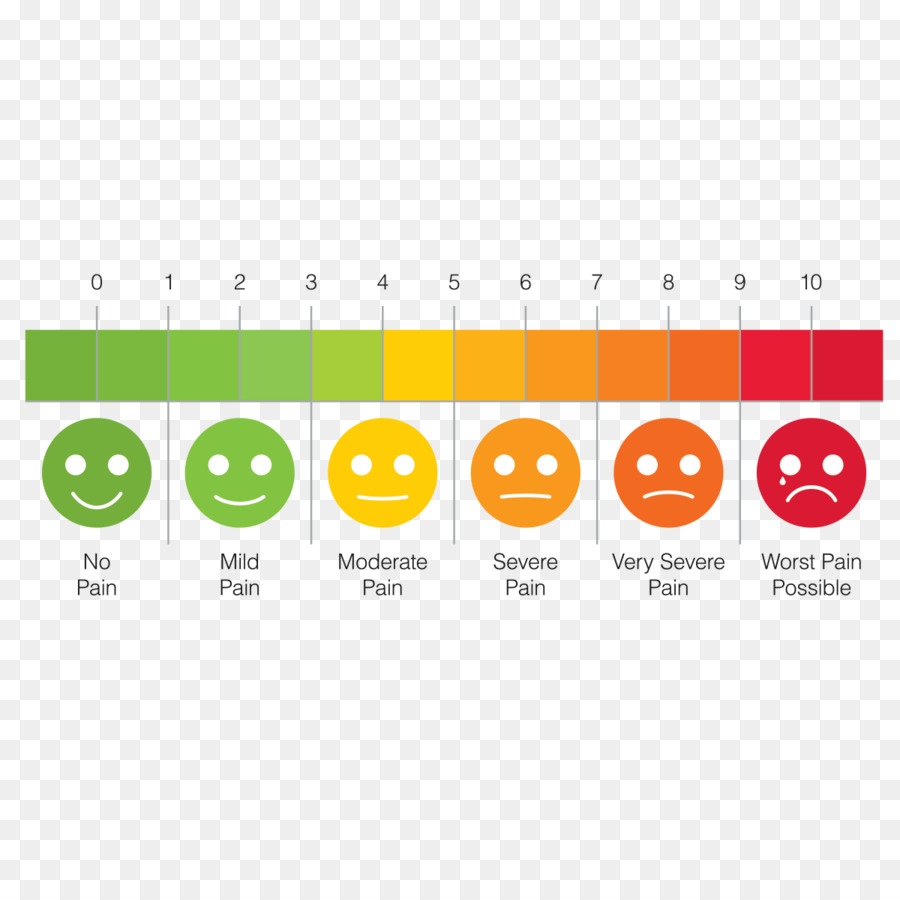 hight resolution of pain scale ache pain assessment text line png