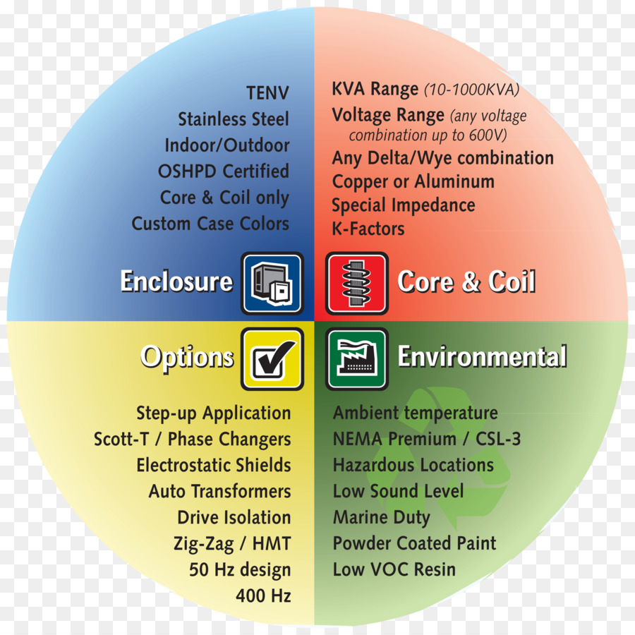 medium resolution of wiring diagram transformer types isolation transformer two wheeler wiring diagram types free download
