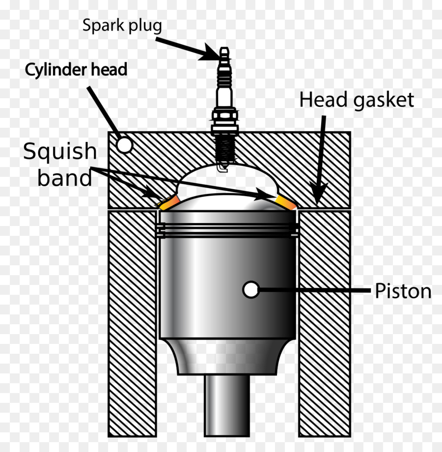 medium resolution of squish engine internal combustion engine technology cylinder png