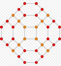 bohr model atom neon orange line png [ 900 x 900 Pixel ]