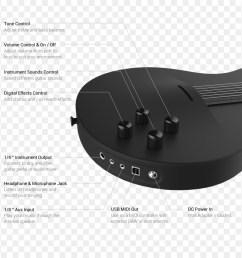 electric guitar musical instruments bass guitar acoustic guitar guitar [ 900 x 880 Pixel ]