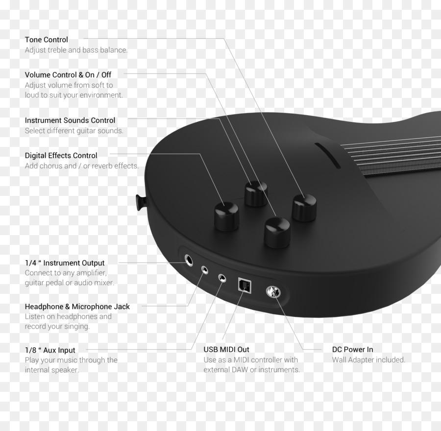 medium resolution of electric guitar musical instruments bass guitar acoustic guitar guitar