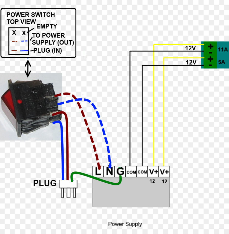 medium resolution of power supply unit wiring diagram electrical switches technology light png