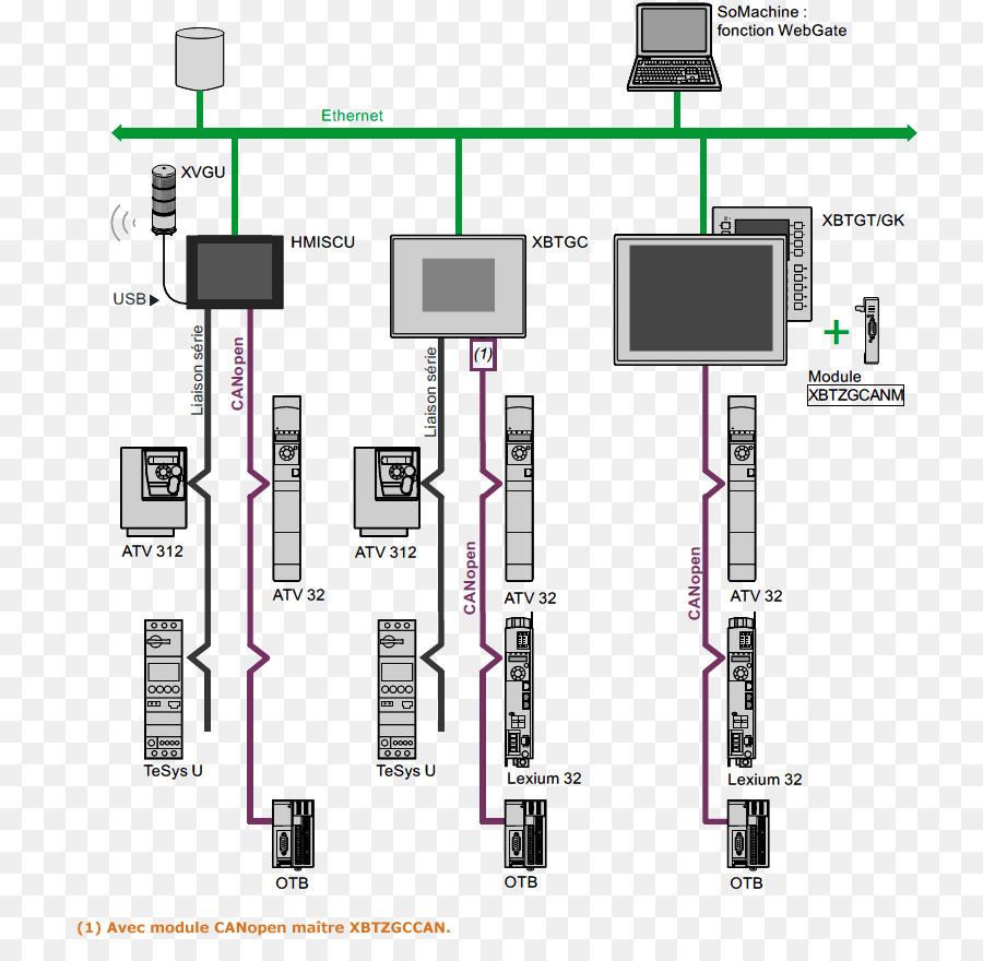 hight resolution of scada programmable logic controllers automation floor plan diagram png
