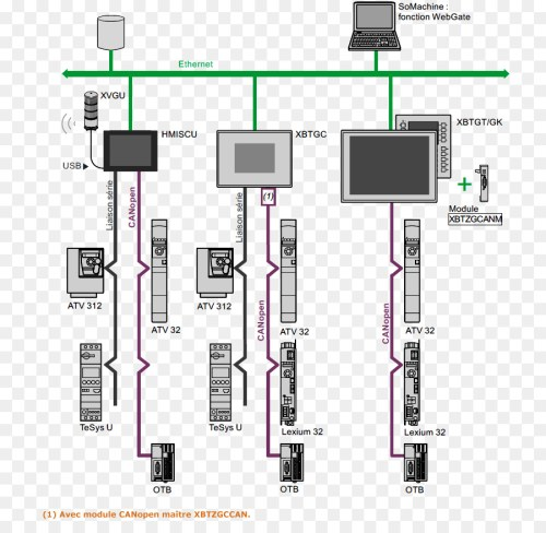 small resolution of scada programmable logic controllers automation floor plan diagram png