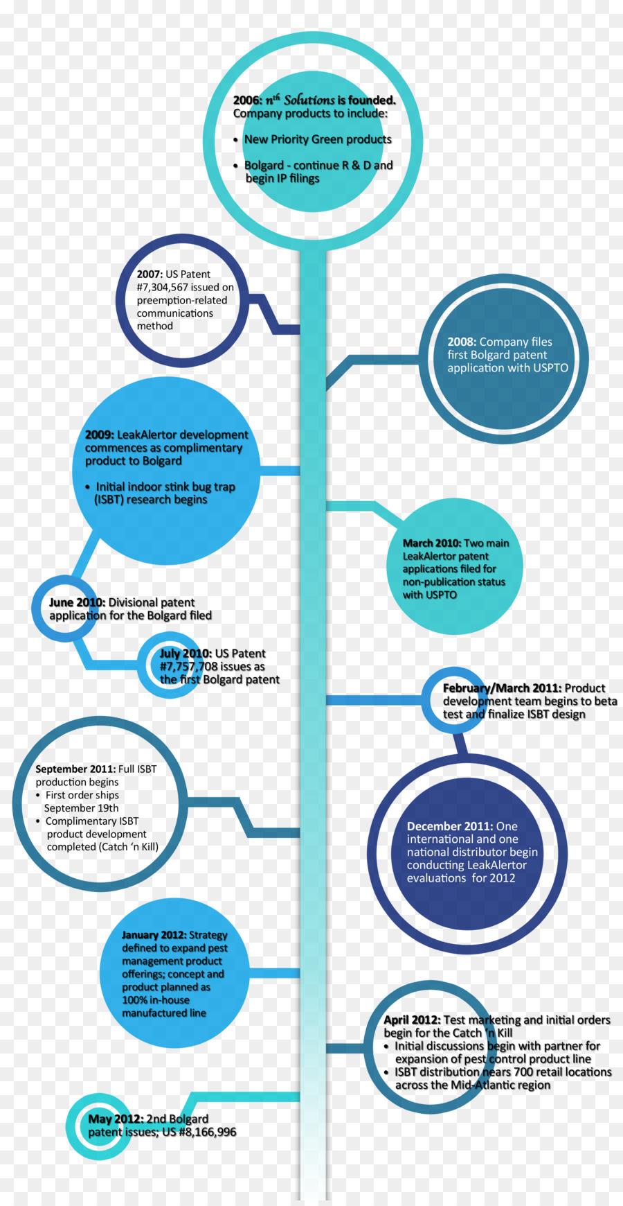 medium resolution of brand water diagram text aqua png