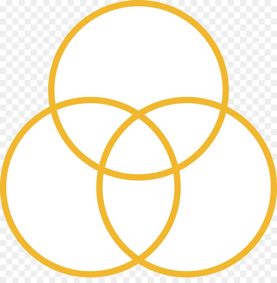 hight resolution of venn diagram diagram mathematics yellow circle png