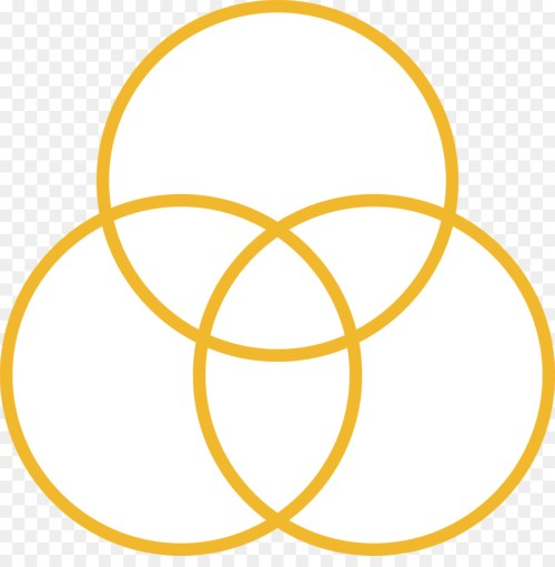 small resolution of venn diagram diagram mathematics yellow circle png