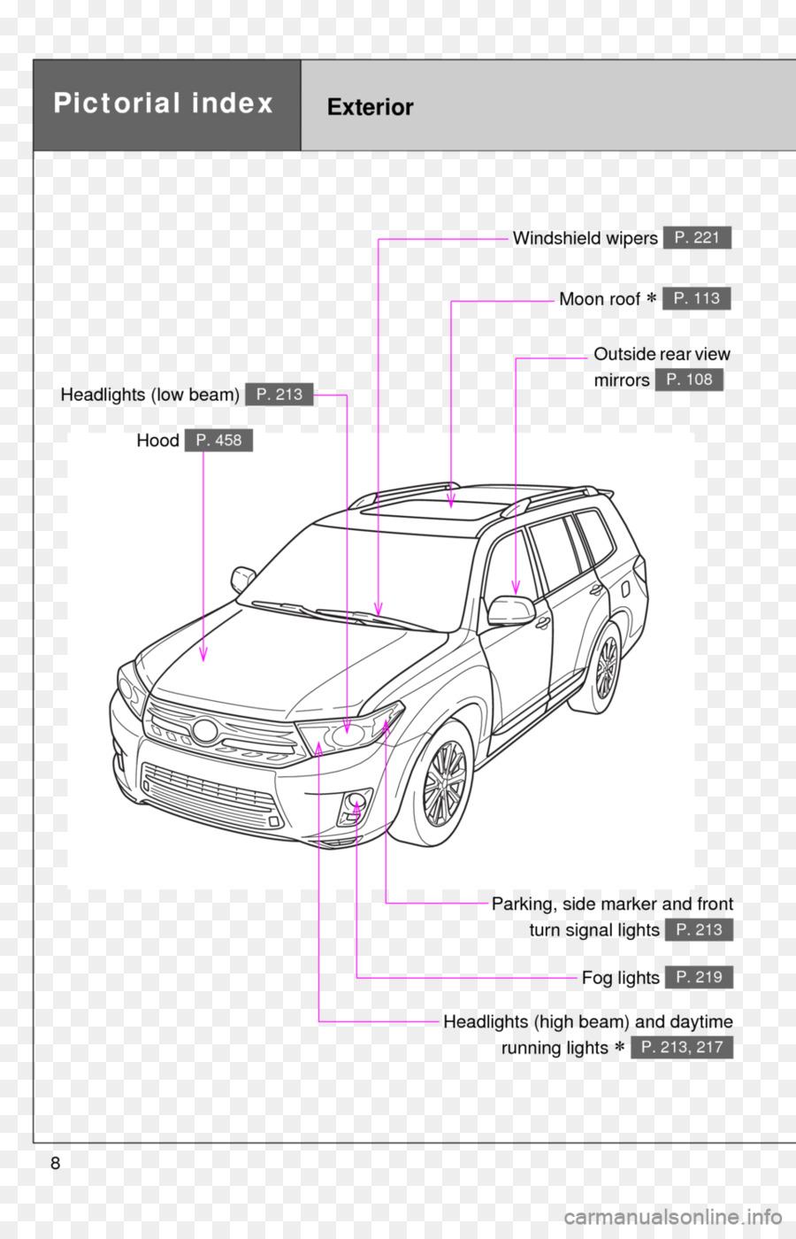 medium resolution of toyota car wiring diagram motor vehicle png