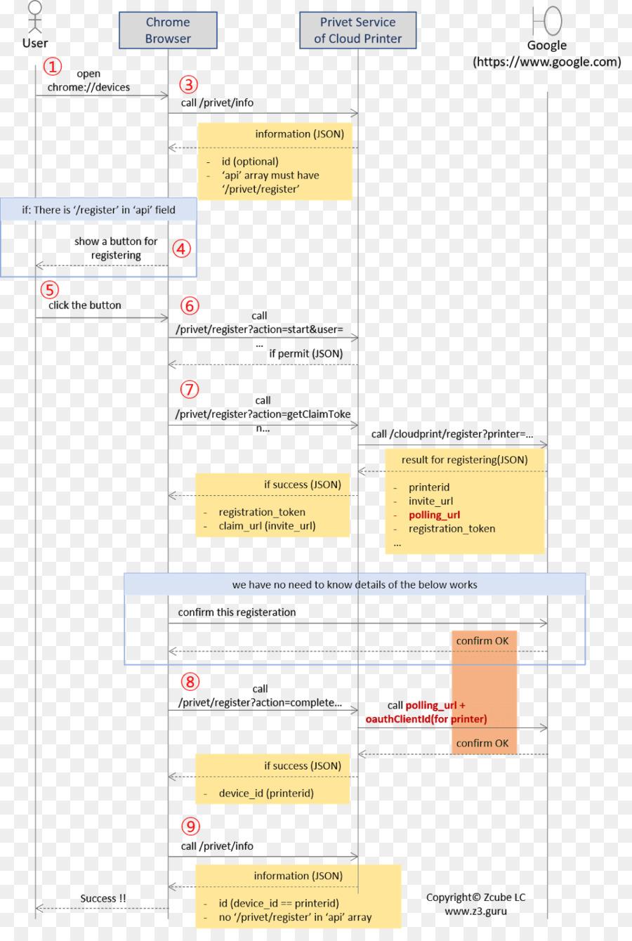 medium resolution of diagram system sequence diagram sequence diagram text line png