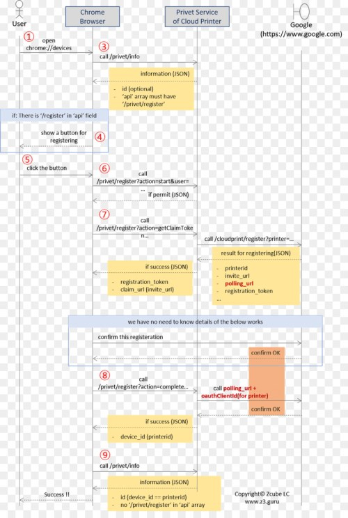 small resolution of diagram system sequence diagram sequence diagram text line png