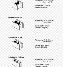 concrete masonry unit concrete formwork text line png [ 900 x 1040 Pixel ]