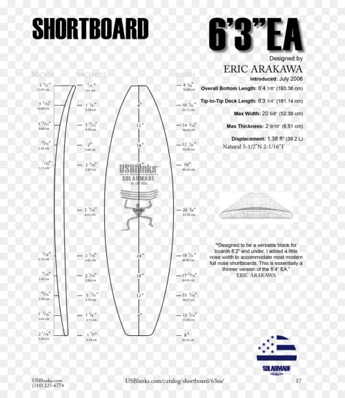 small resolution of diagram shortboard joint text structure png
