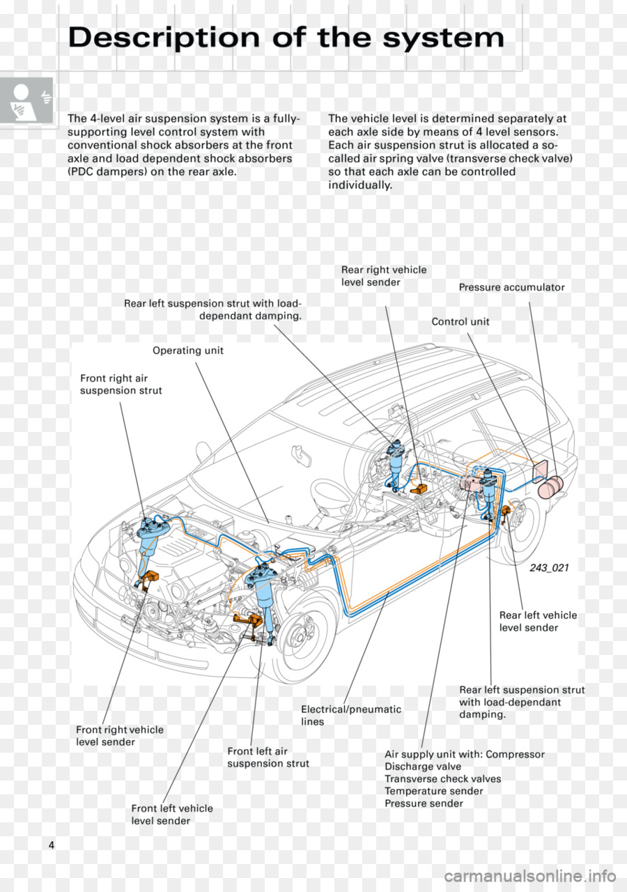 medium resolution of 1999 audi a6 fuse box diagram