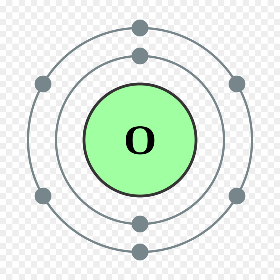 hight resolution of atom oxygen bohr model green circle png