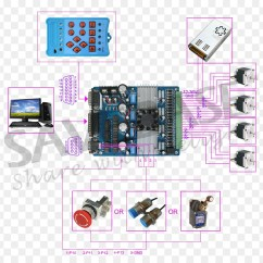 Long S Stepper Motor Wiring Diagram 2005 Ford F350 Fuse Computer Numerical Control Cnc Router Electric Gut Brain Axis