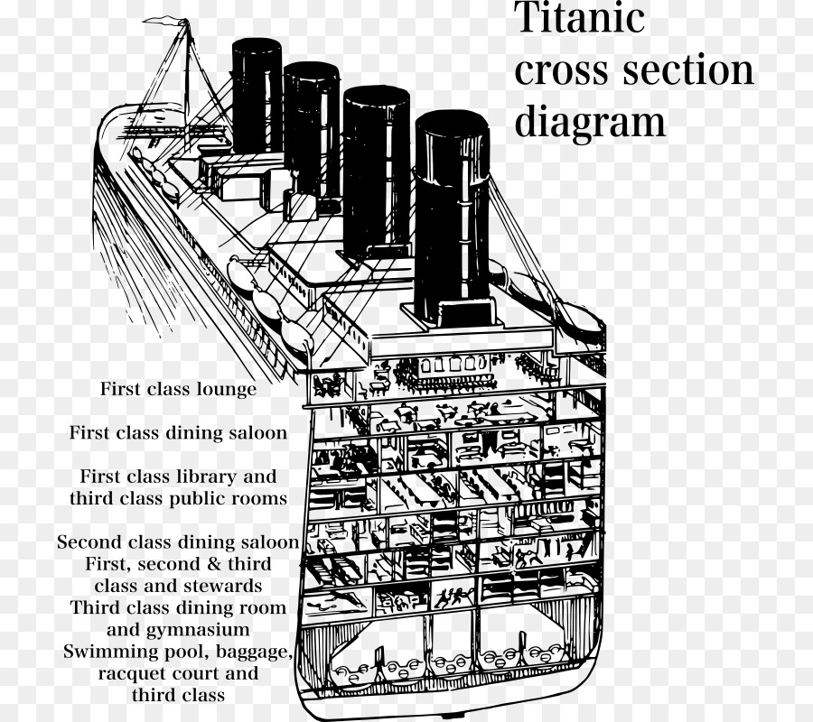 inside the titanic diagram round trailer plug wiring sinking of rms cutaway drawing clipart png download 771 800 free transparent