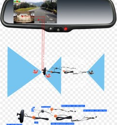 car backup camera dashcam rear view mirror car [ 900 x 1040 Pixel ]