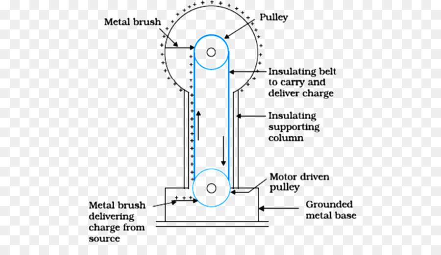 microscope diagram unlabeled yamaha raptor 80 carburetor van de graaff generator der graaf drawing akcelerator elektrostatyczny