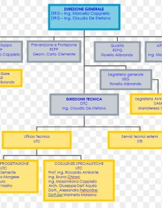 Organizational chart business engineering office also rh kiss