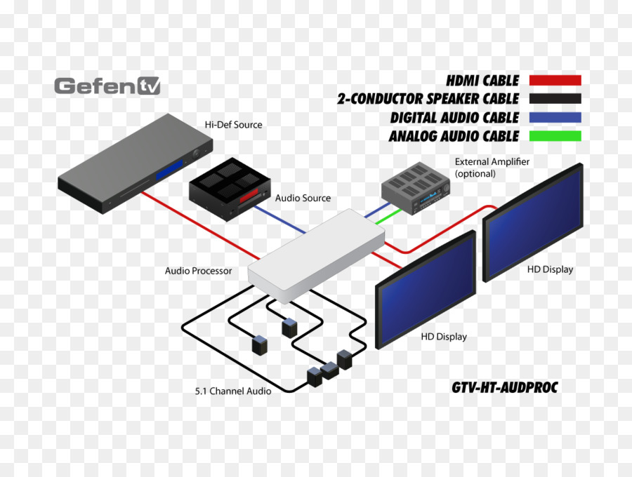 5 1 home theater wiring diagram d16y8 harness electrical cable digital audio systems surround sound gtv
