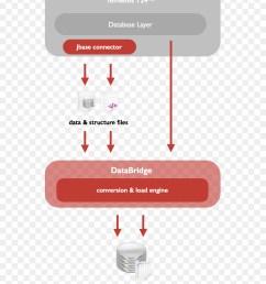 brand workflow engine diagram text png [ 900 x 1060 Pixel ]