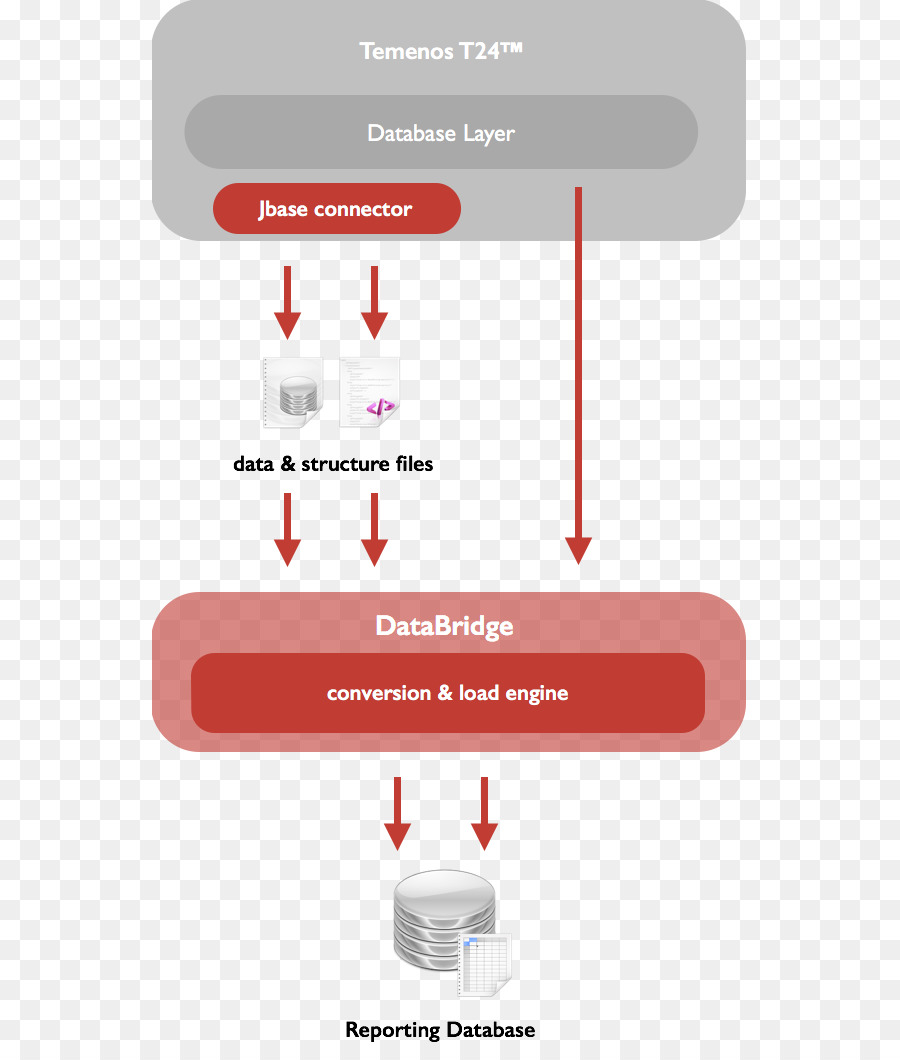 hight resolution of brand workflow engine diagram text png