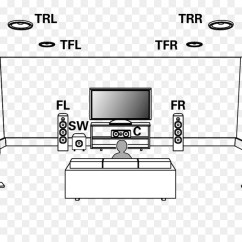 5 1 Home Theater Wiring Diagram Yamaha Pacifica Guitar Dolby Atmos Loudspeaker Surround Sound Systems