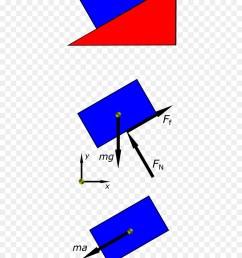 kinetic diagram diagram kinetic energy text line png [ 900 x 1360 Pixel ]