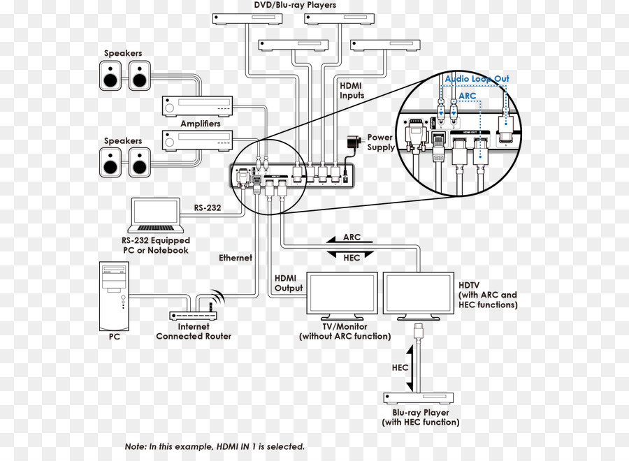 Wiring Diagram Hdmi Ethernet Wiring Diagram Wiring
