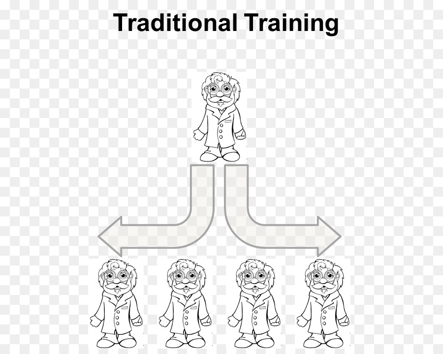 Elements of human behavior. Organizational behavior. 2019