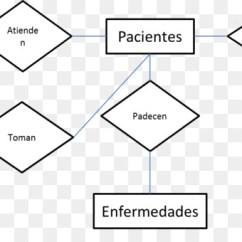 Hospital Database Design Diagram Porsche 964 Radio Wiring Entity Relationship Model Nursing Relational Tournament