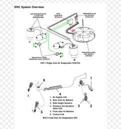 bmw 5 series bmw x5 car wiring diagram front end png downloadbmw bmw 5 series [ 900 x 1180 Pixel ]