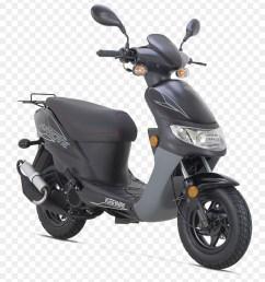 scooter keeway hurricane motorcycle qianjiang group scooter [ 900 x 980 Pixel ]