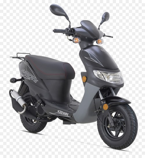small resolution of scooter keeway hurricane motorcycle qianjiang group scooter