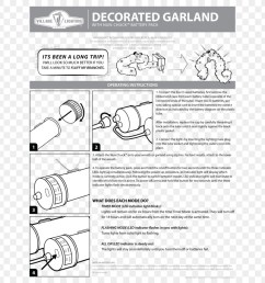 garland flower floral design wreath electrical wires cable track lighting wiring diagram led t8 replacement wiring diagram free download [ 900 x 900 Pixel ]
