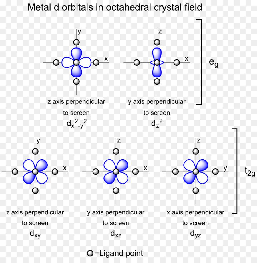 medium resolution of octahedral molecular geometry atomic orbital crystal field theory blue text png
