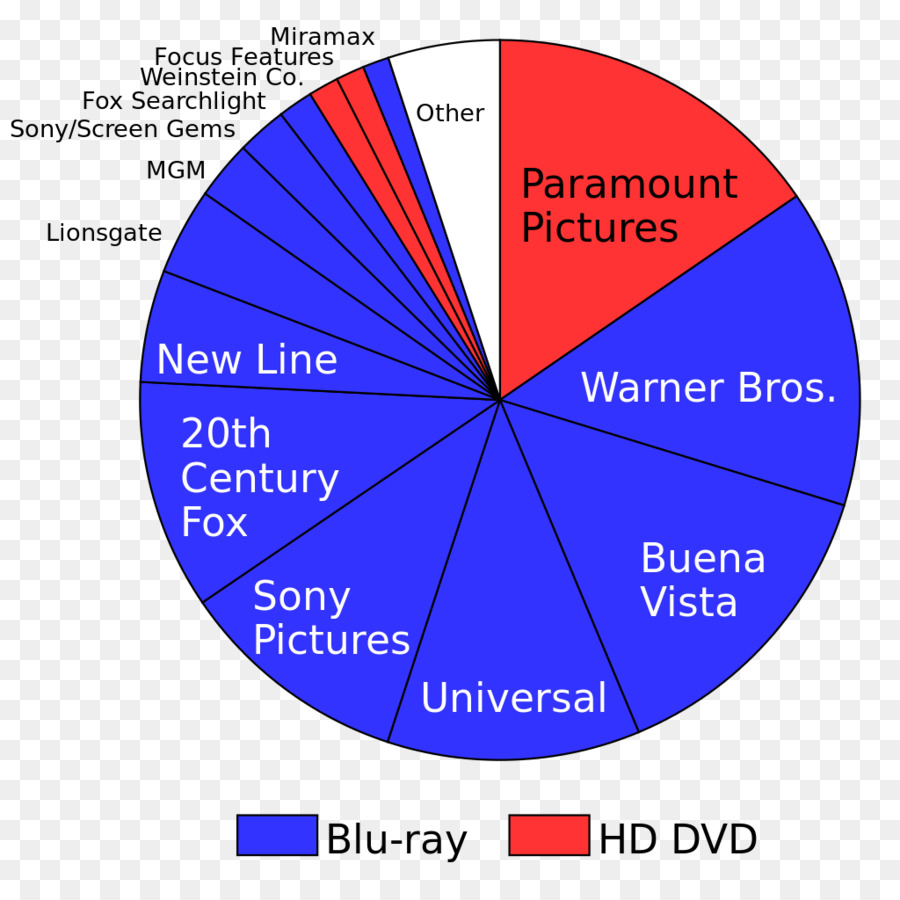hight resolution of hd dvd bluray disc diagram text line png