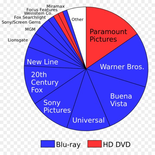 small resolution of hd dvd bluray disc diagram text line png