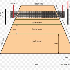 Beach Volleyball Court Diagram Deutz Wiring Sports Png Download 1072 727 Free Transparent
