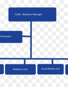 Interior design services product diagram organization human also rh kiss