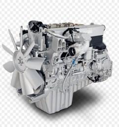diesel engine detroit diesel 60 mercedes benz engine [ 900 x 900 Pixel ]