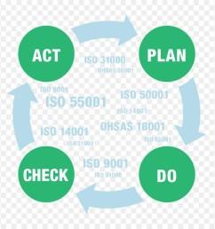 diagram infographic chart text line png [ 900 x 880 Pixel ]