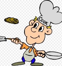 pancake breakfast cooking nose cartoon png [ 900 x 900 Pixel ]