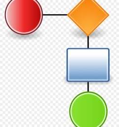 workflow computer icons flowchart green diagram png [ 900 x 1120 Pixel ]