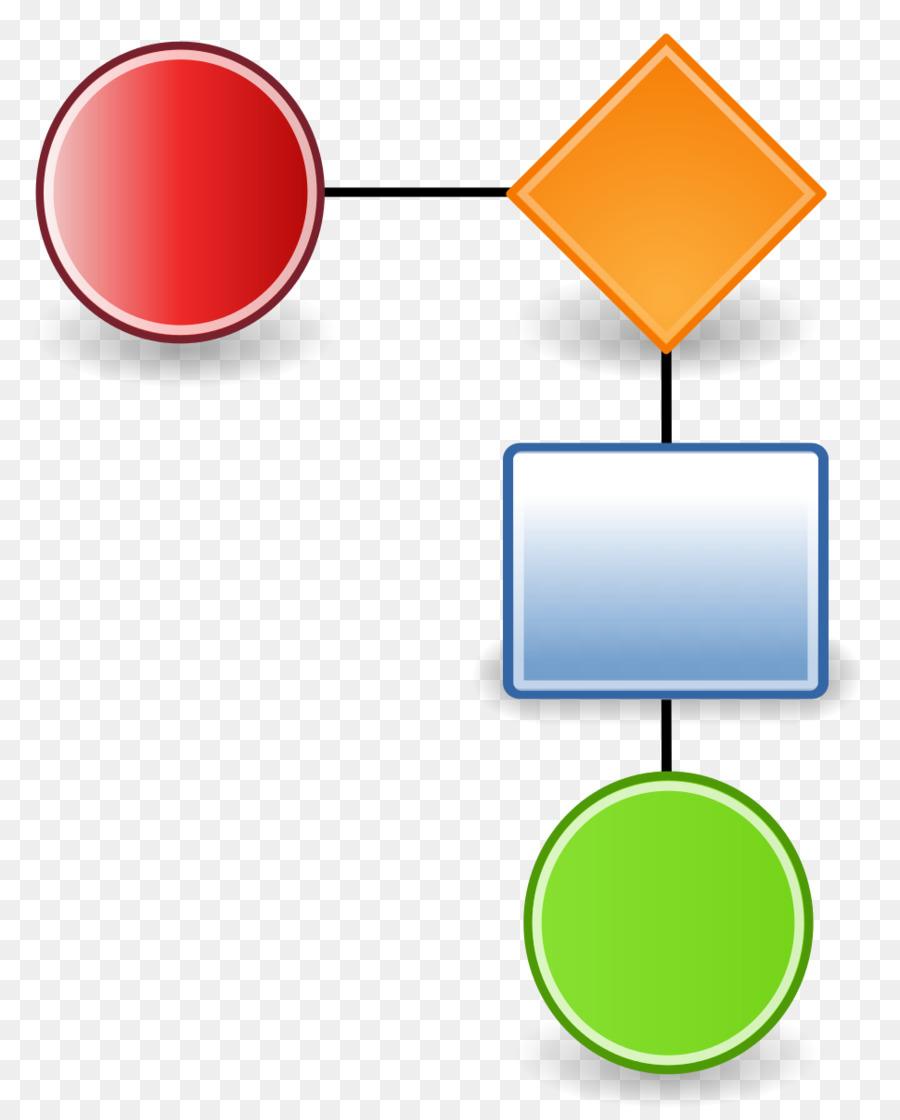 medium resolution of workflow computer icons flowchart green diagram png
